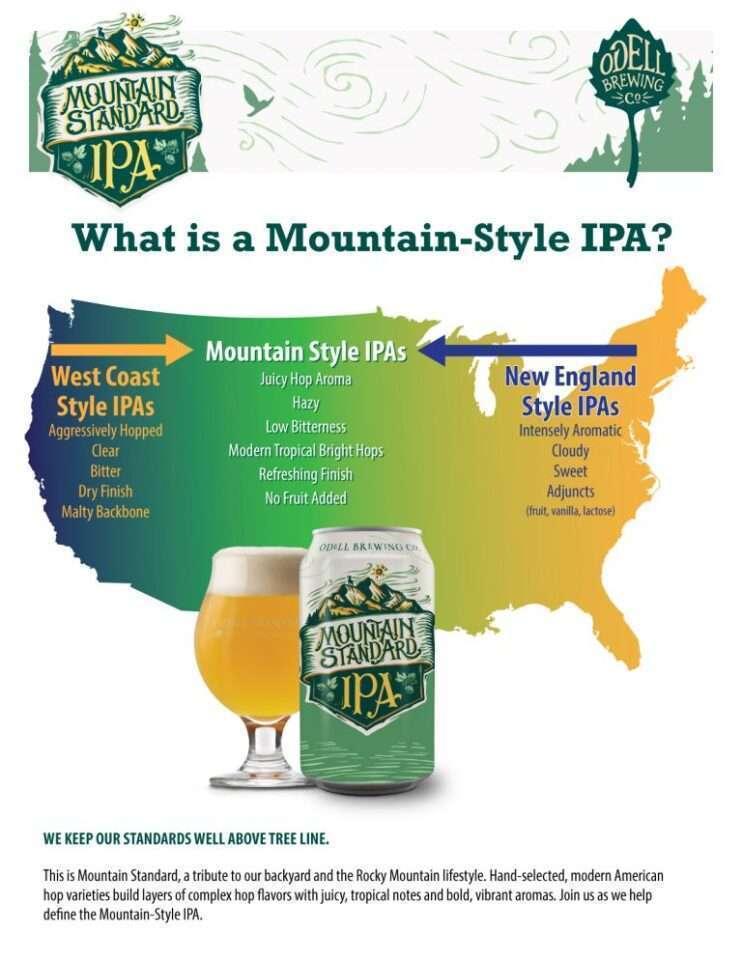 O gráfico criado pela Odell explica o que é o estilo Mountain IPA